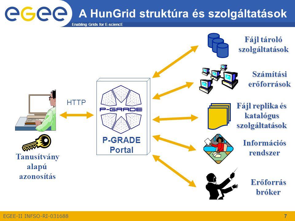 Enabling Grids for E-sciencE EGEE-II INFSO-RI-031688 7 A HunGrid struktúra és szolgáltatások Fájl replika és katalógus szolgáltatások Erőforrás bróker Fájl tároló szolgáltatások Számítási erőforrások Tanusítvány alapú azonosítás Információs rendszer P-GRADE Portal HTTP