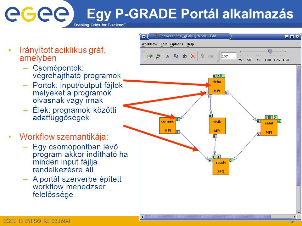 Enabling Grids for E-sciencE EGEE-II INFSO-RI-031688 9 Egy P-GRADE Portál alkalmazás Irányított aciklikus gráf, amelyben –Csomópontok: végrehajtható p