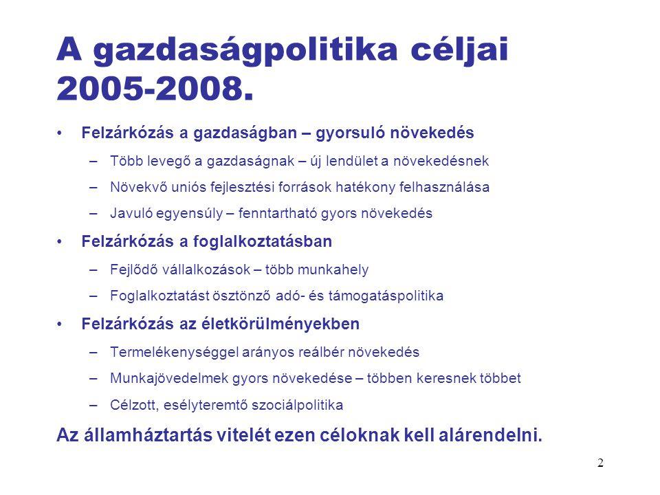2 A gazdaságpolitika céljai 2005-2008. Felzárkózás a gazdaságban – gyorsuló növekedés –Több levegő a gazdaságnak – új lendület a növekedésnek –Növekvő