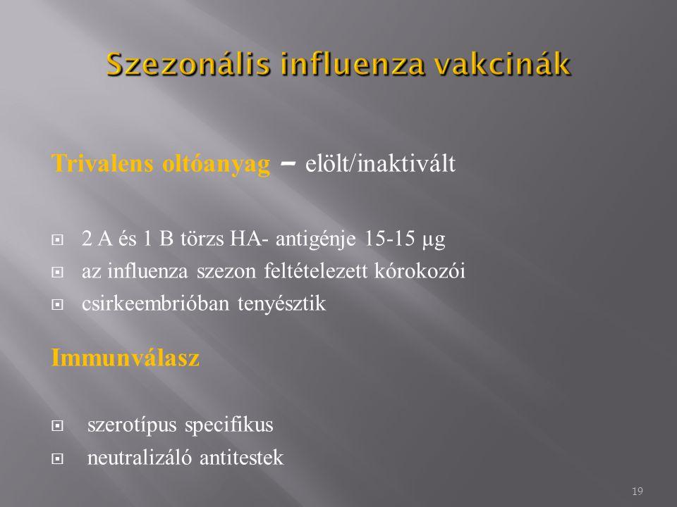 19 Trivalens oltóanyag – elölt/inaktivált  2 A és 1 B törzs HA- antigénje 15-15 µg  az influenza szezon feltételezett kórokozói  csirkeembrióban tenyésztik Immunválasz  szerotípus specifikus  neutralizáló antitestek
