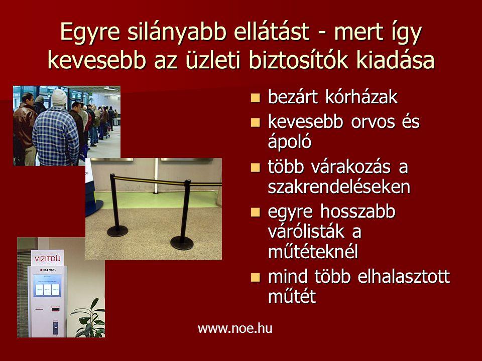 ha a beteg ügyfelek meghalnak… ha a beteg ügyfelek meghalnak… www.noe.hu