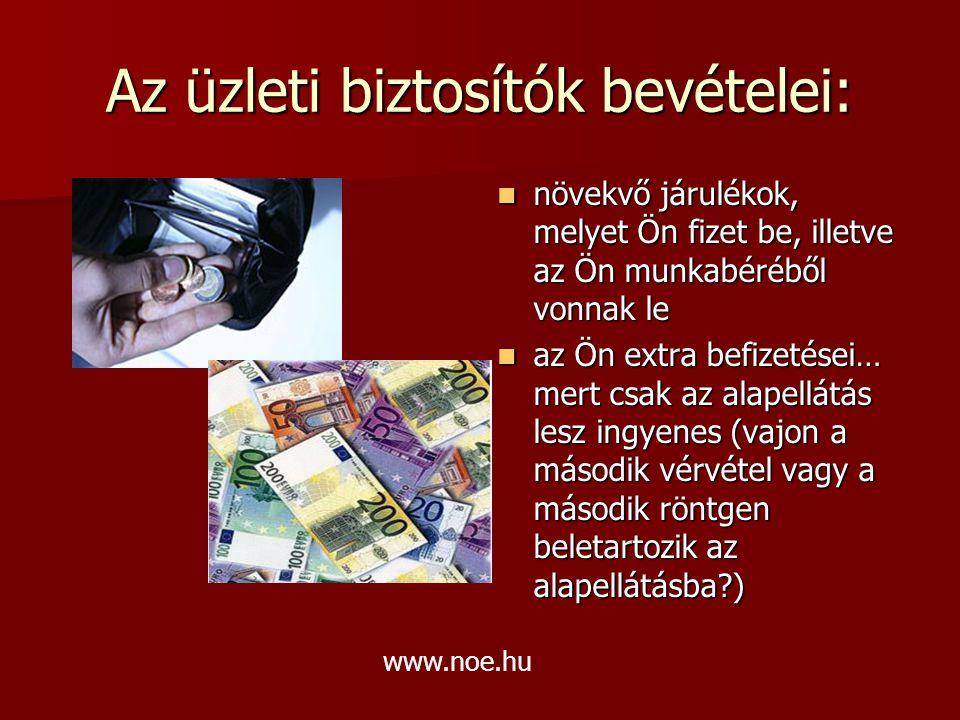 Gondolja végig! Az üzleti biztosítók kiadásait ÖN FIZETI! Mik ezek a kiadások? www.noe.hu