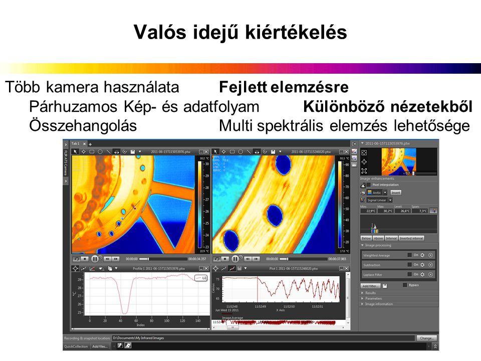 Valós idejű kiértékelés Több kamera használata Párhuzamos Kép- és adatfolyam Összehangolás Fejlett elemzésre Különböző nézetekből Multi spektrális ele