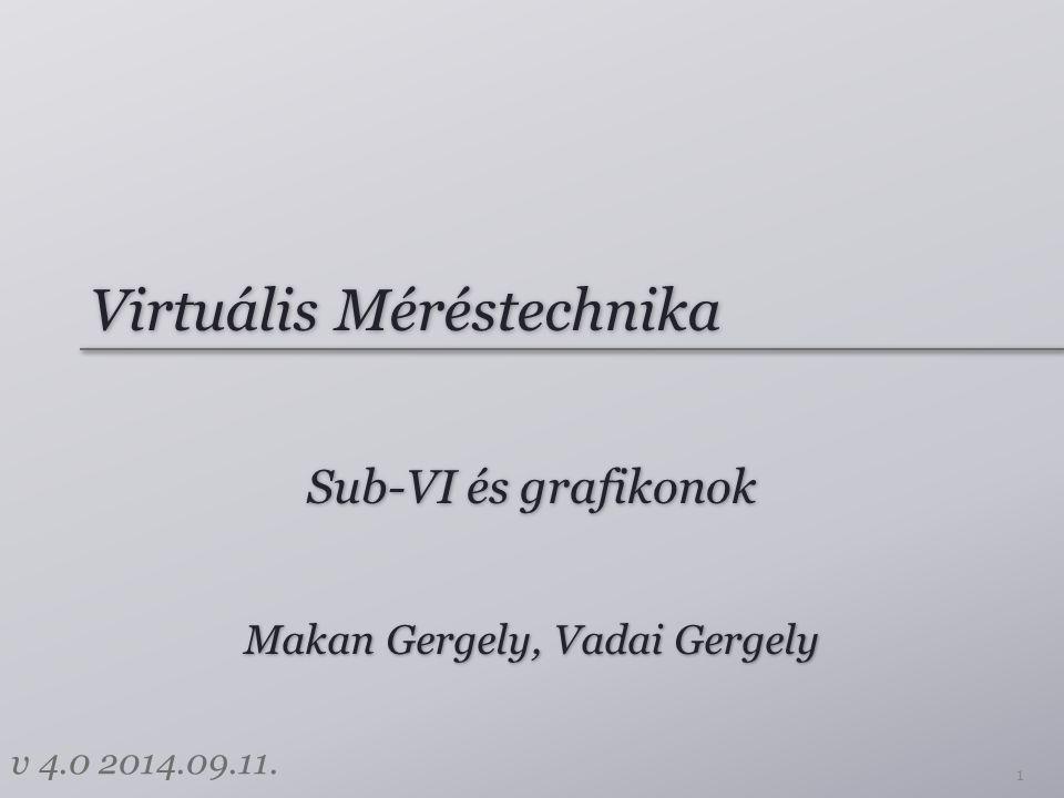 Virtuális Méréstechnika Sub-VI és grafikonok 1 Makan Gergely, Vadai Gergely v 4.0 2014.09.11.