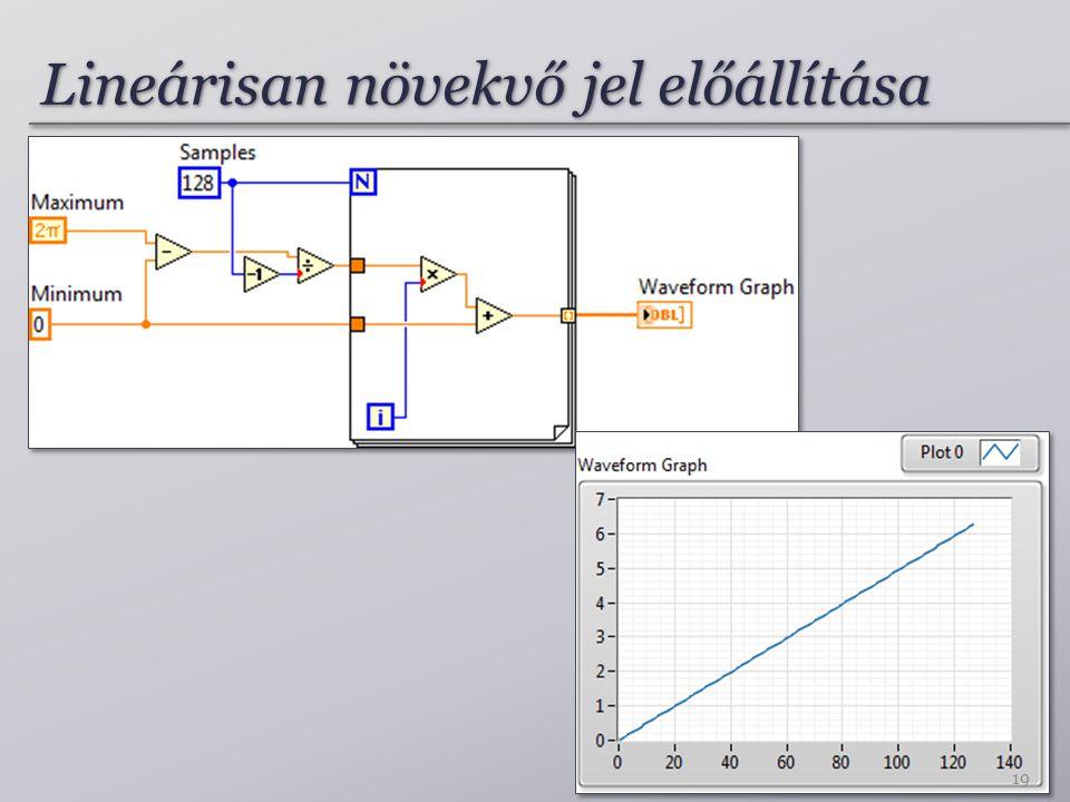 Lineárisan növekvő jel előállítása 19