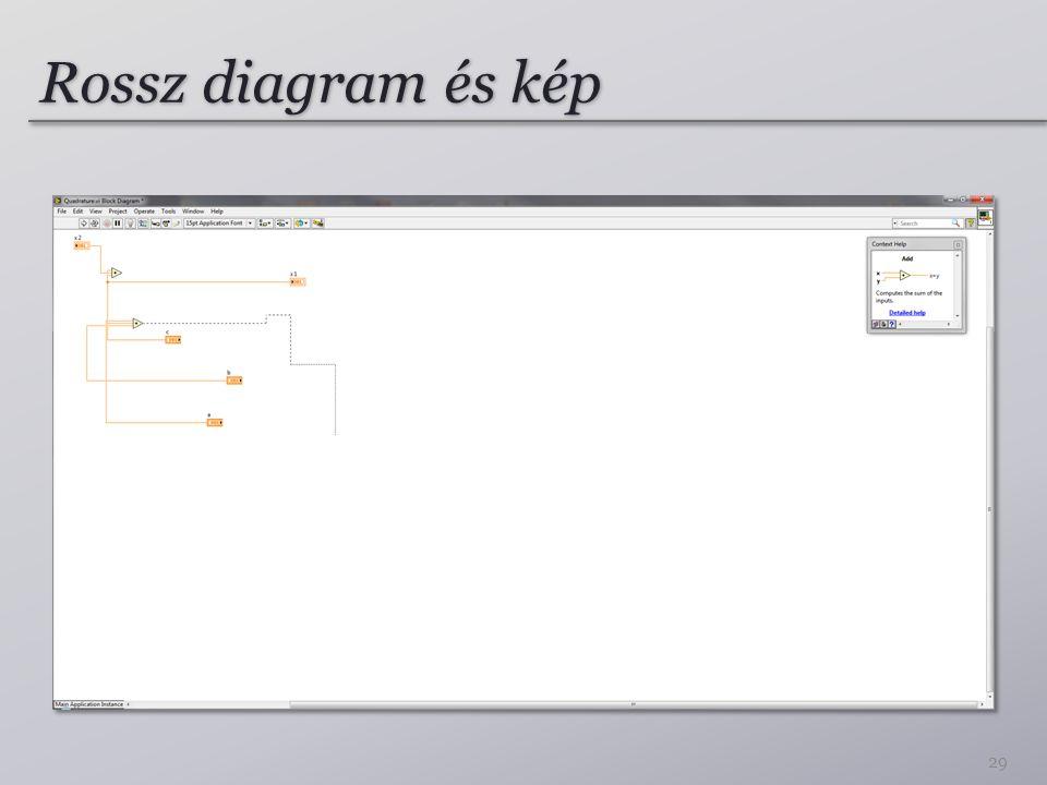 Rossz diagram és kép 29
