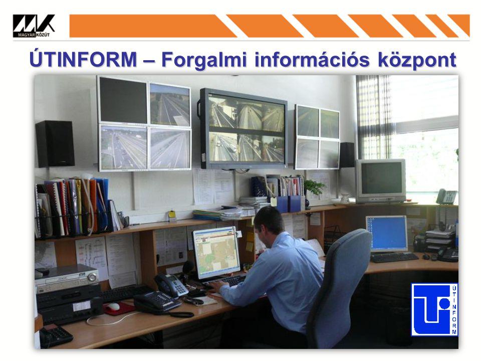 ÚTINFORM – Forgalmi információs központ