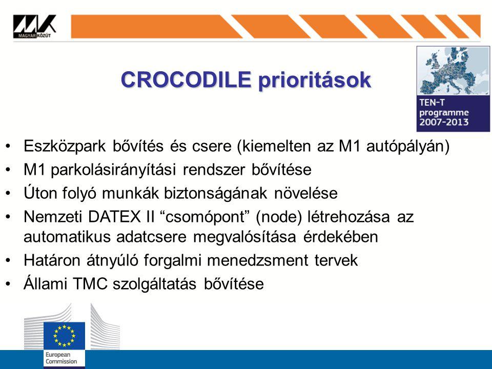 CROCODILE prioritások Eszközpark bővítés és csere (kiemelten az M1 autópályán) M1 parkolásirányítási rendszer bővítése Úton folyó munkák biztonságának növelése Nemzeti DATEX II csomópont (node) létrehozása az automatikus adatcsere megvalósítása érdekében Határon átnyúló forgalmi menedzsment tervek Állami TMC szolgáltatás bővítése