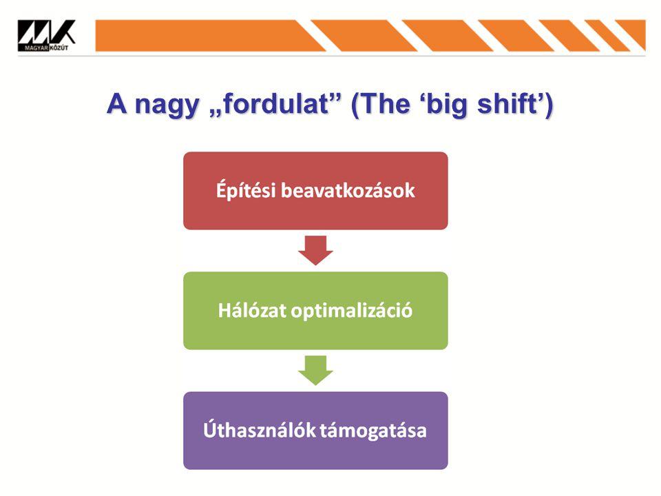 """A nagy """"fordulat (The 'big shift')"""