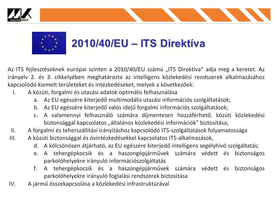 2010/40/EU – ITS Direktíva