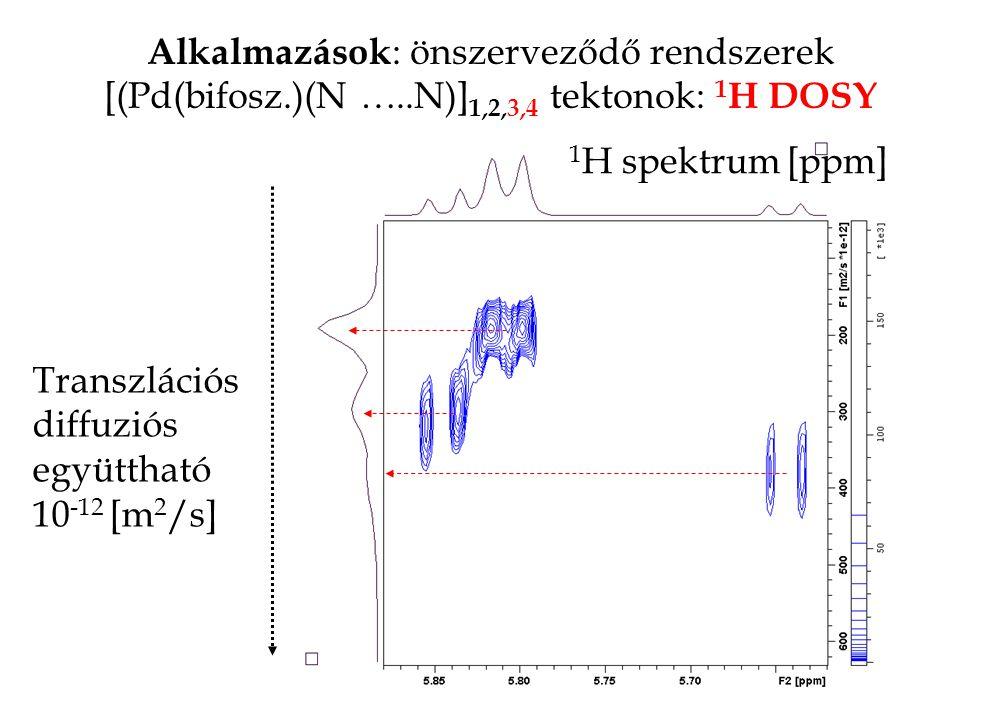 Alkalmazások : önszerveződő rendszerek [(Pd(bifosz.)(N …..N)] 1,2,3,4 tektonok: 1 H DOSY Transzlációs diffuziós együttható 10 -12 [m 2 /s] 1 H spektru