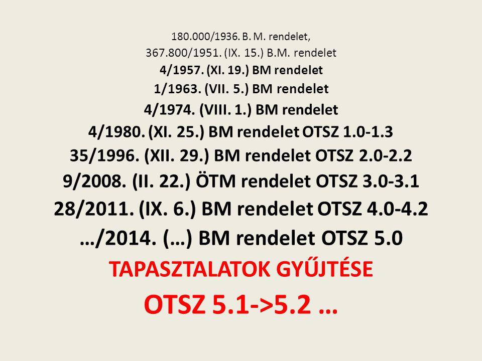 180.000/1936. B. M. rendelet, 367.800/1951. (IX. 15.) B.M. rendelet 4/1957. (XI. 19.) BM rendelet 1/1963. (VII. 5.) BM rendelet 4/1974. (VIII. 1.) BM
