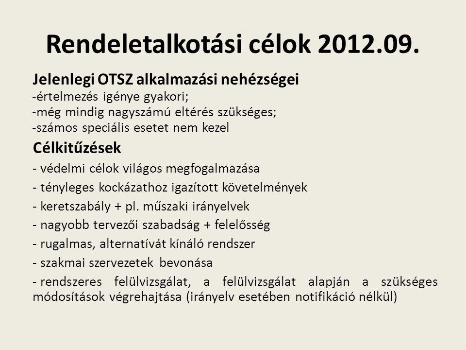 Rendeletalkotási célok 2012.09. Jelenlegi OTSZ alkalmazási nehézségei -értelmezés igénye gyakori; -még mindig nagyszámú eltérés szükséges; -számos spe