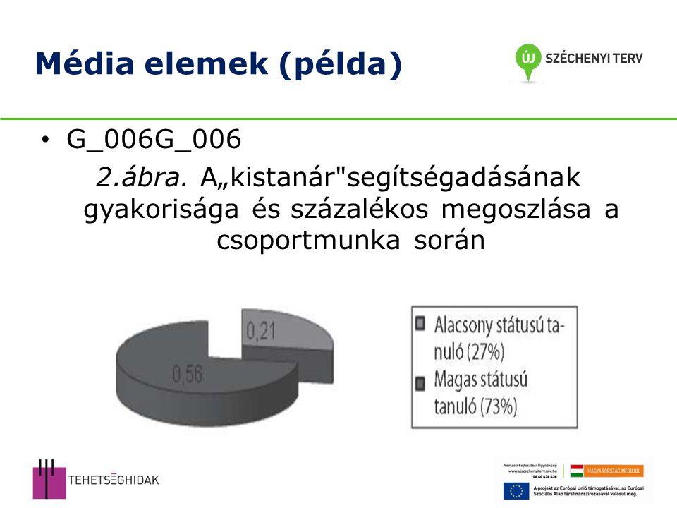 Média elemek (példa) G_006G_006 2.ábra.