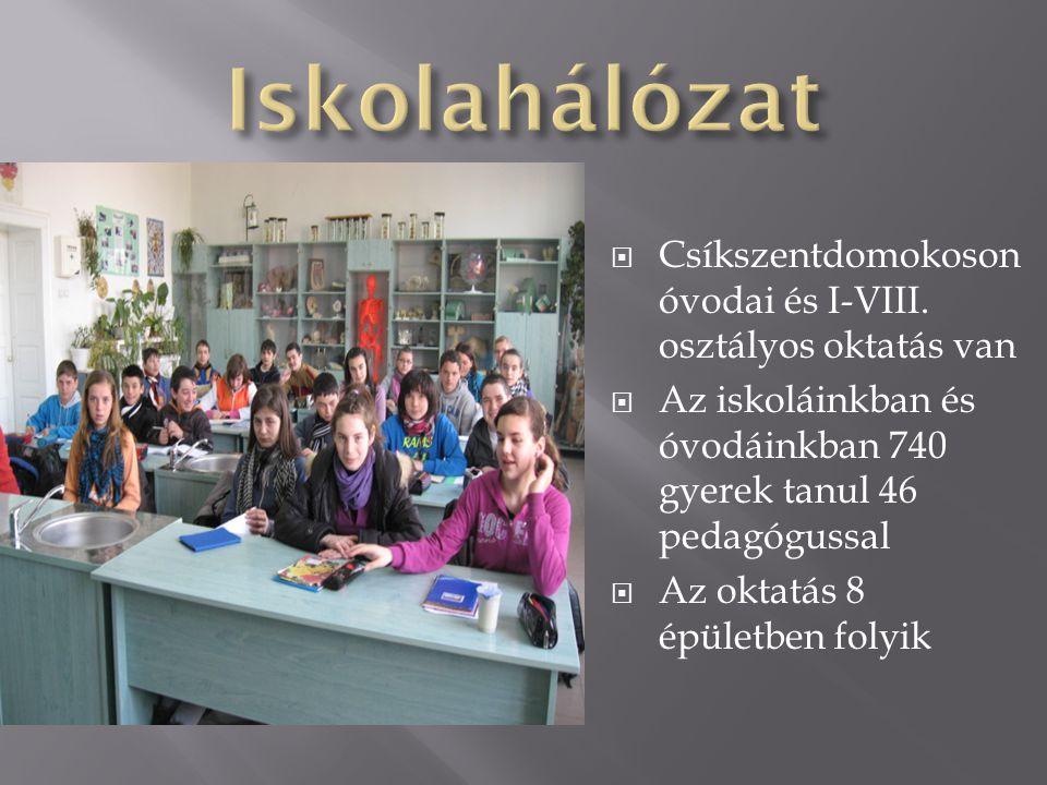  Csíkszentdomokoson óvodai és I-VIII. osztályos oktatás van  Az iskoláinkban és óvodáinkban 740 gyerek tanul 46 pedagógussal  Az oktatás 8 épületbe