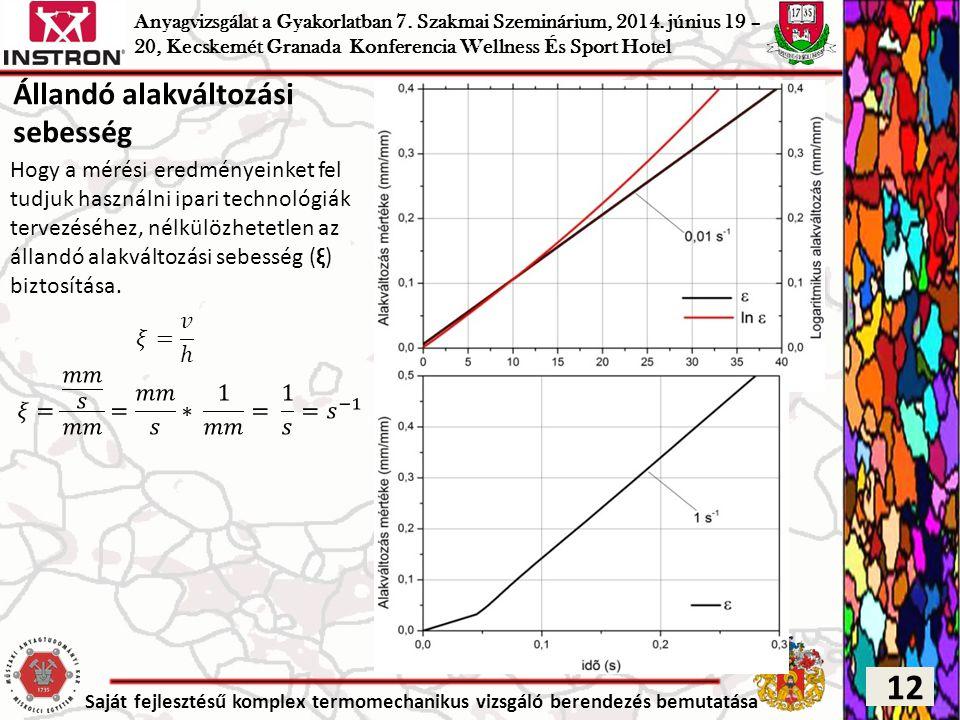 Saját fejlesztésű komplex termomechanikus vizsgáló berendezés bemutatása Állandó alakváltozási sebesség Hogy a mérési eredményeinket fel tudjuk haszná
