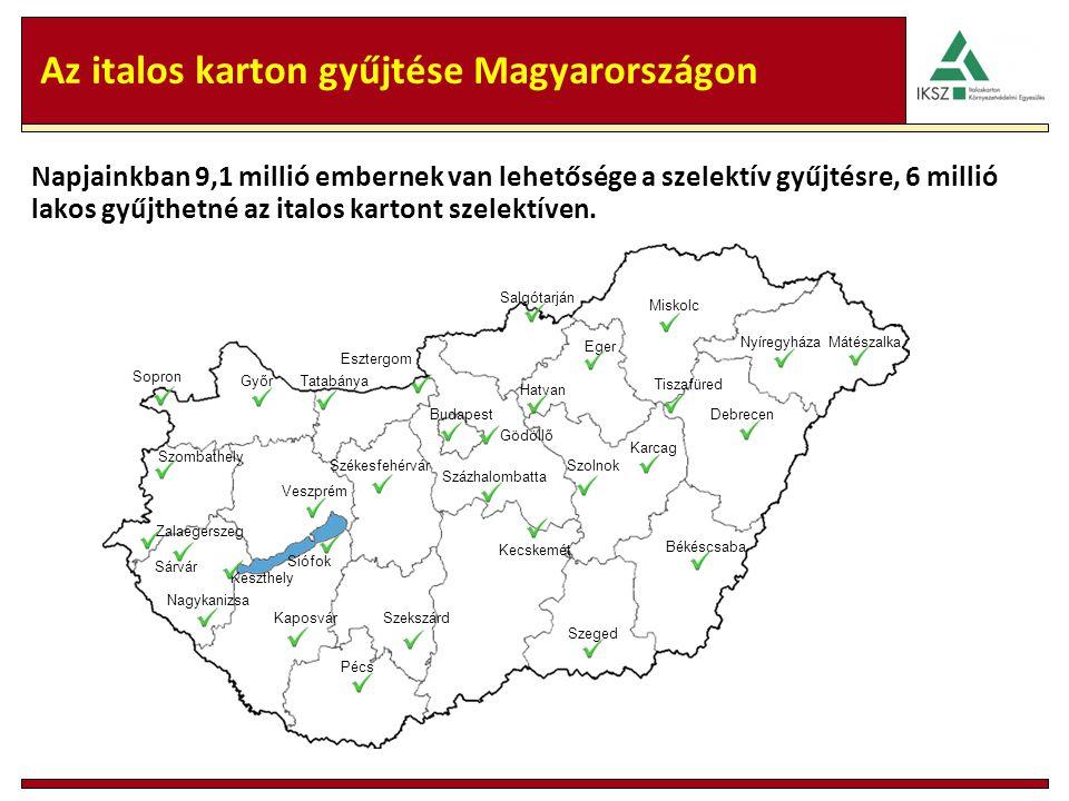 Az italos karton gyűjtése Magyarországon Napjainkban 9,1 millió embernek van lehetősége a szelektív gyűjtésre, 6 millió lakos gyűjthetné az italos kartont szelektíven.