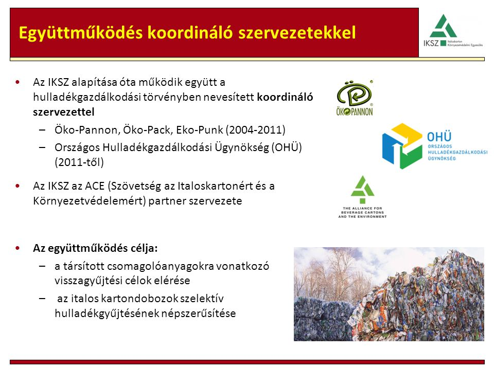 Együttműködés koordináló szervezetekkel Az IKSZ alapítása óta működik együtt a hulladékgazdálkodási törvényben nevesített koordináló szervezettel –Öko-Pannon, Öko-Pack, Eko-Punk (2004-2011) –Országos Hulladékgazdálkodási Ügynökség (OHÜ) (2011-től) Az IKSZ az ACE (Szövetség az Italoskartonért és a Környezetvédelemért) partner szervezete Az együttműködés célja: –a társított csomagolóanyagokra vonatkozó visszagyűjtési célok elérése – az italos kartondobozok szelektív hulladékgyűjtésének népszerűsítése