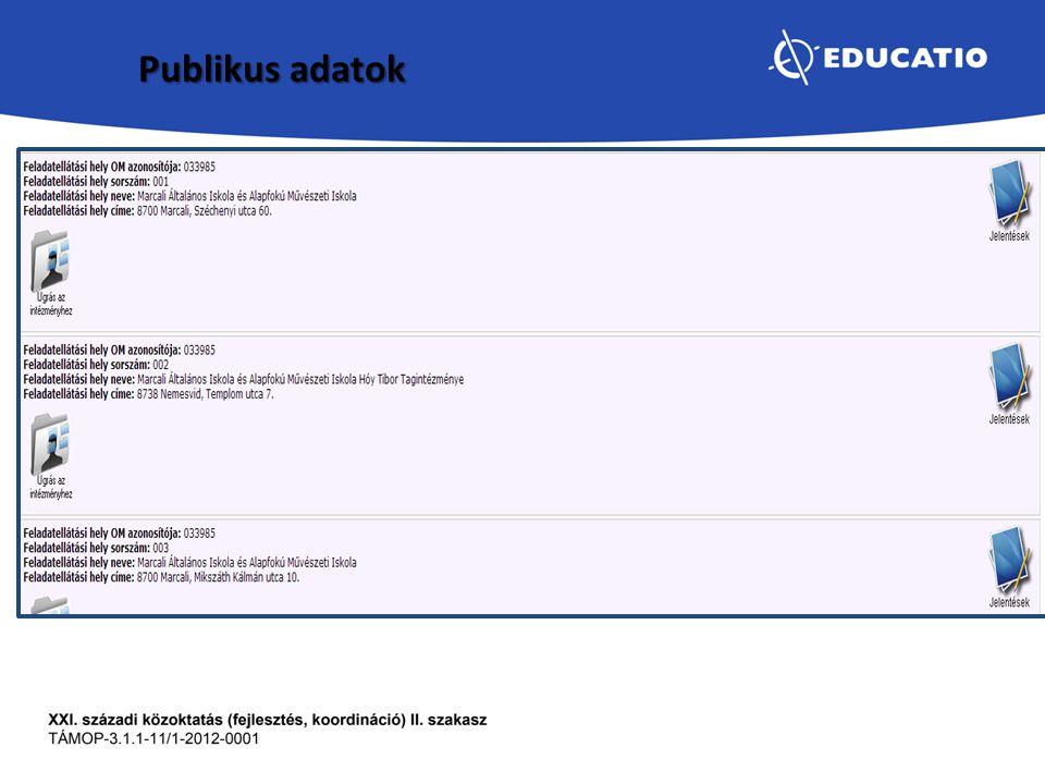 Publikus adatok