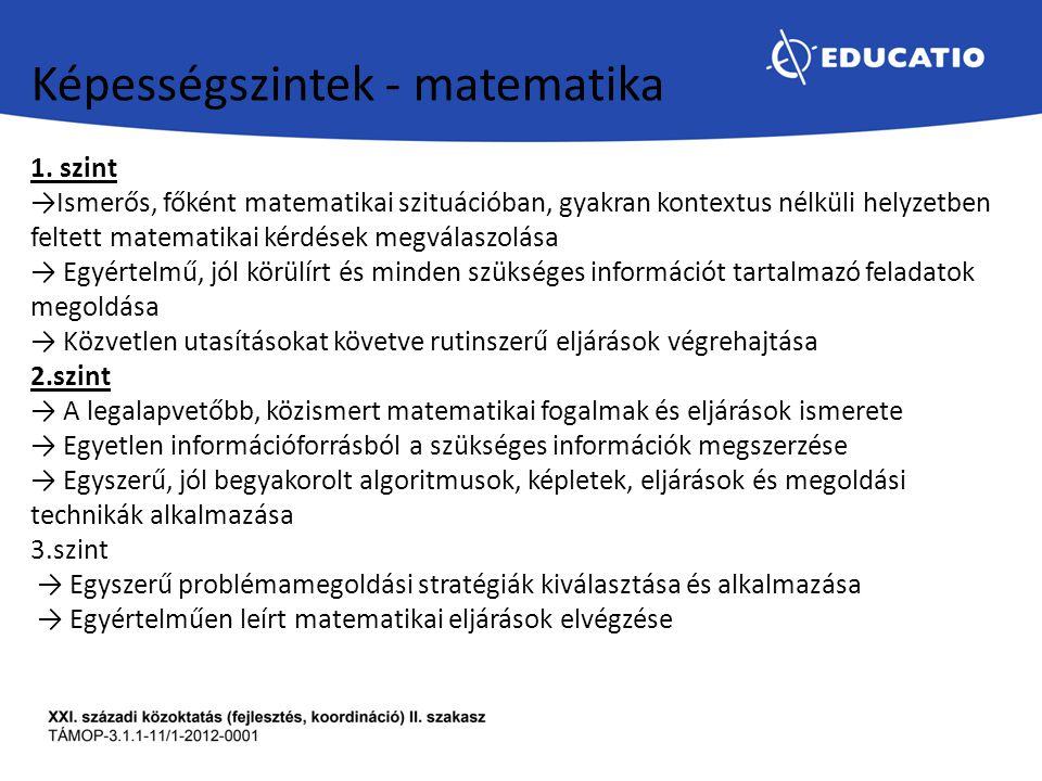 1. szint →Ismerős, főként matematikai szituációban, gyakran kontextus nélküli helyzetben feltett matematikai kérdések megválaszolása → Egyértelmű, jól