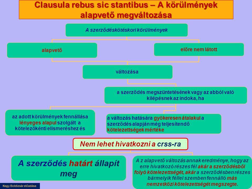 Nagy Boldizsár előadása Clausula rebus sic stantibus – A körülmények alapvető megváltozása A szerződéskötéskori körülmények alapvető előre nem látott
