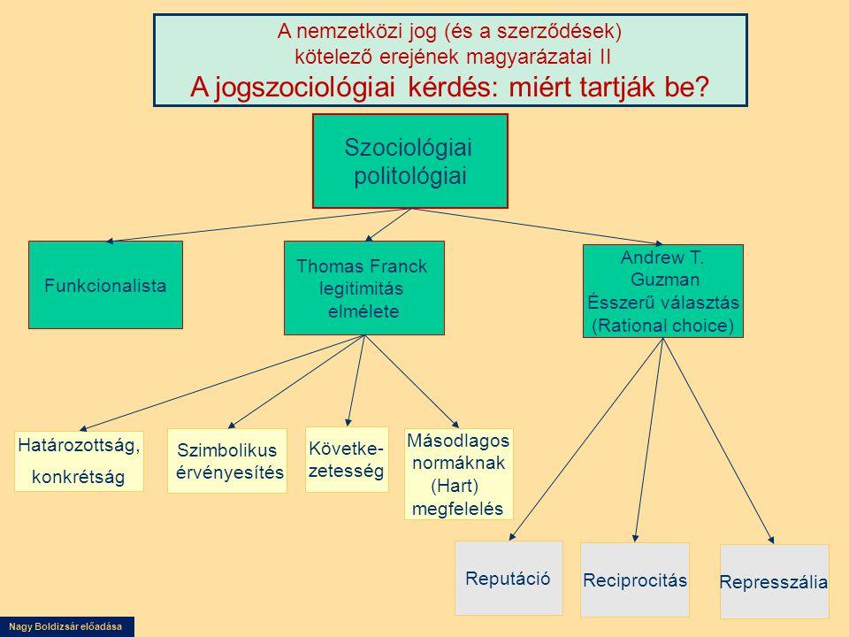 Nagy Boldizsár előadása Szociológiai politológiai A nemzetközi jog (és a szerződések) kötelező erejének magyarázatai II A jogszociológiai kérdés: miért tartják be.