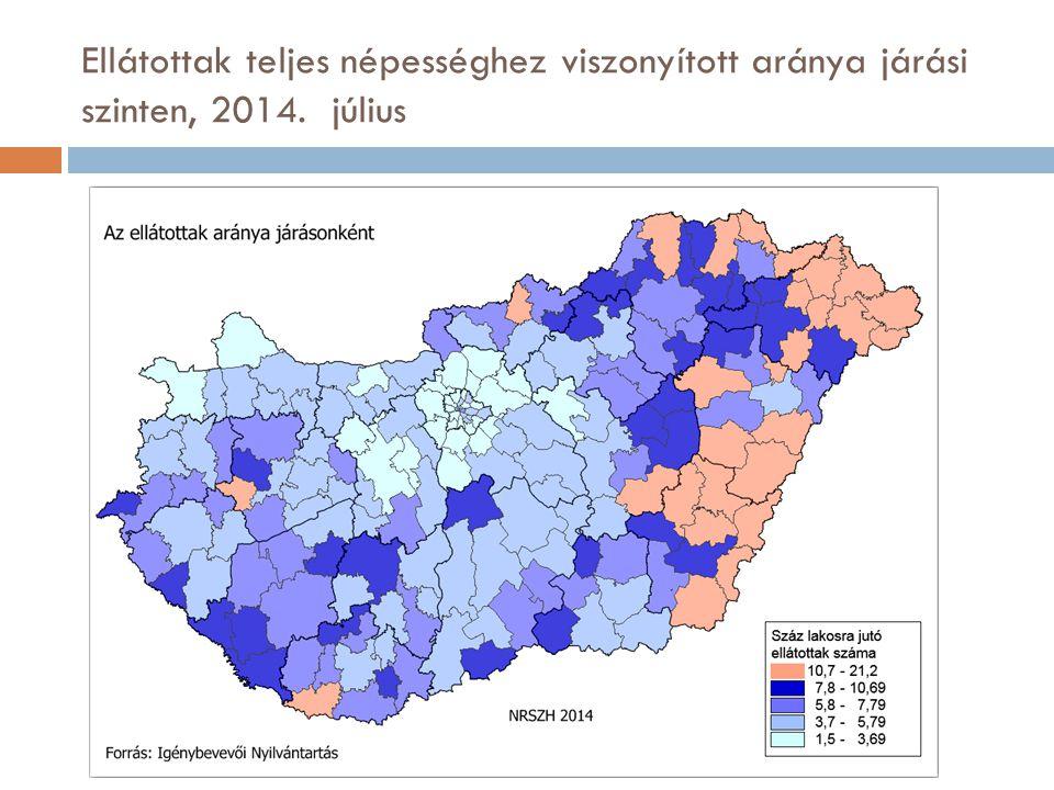 Ellátottak teljes népességhez viszonyított aránya járási szinten, 2014. július