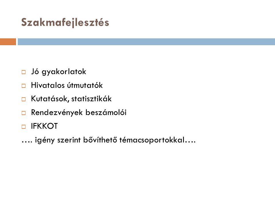 Szakmafejlesztés  Jó gyakorlatok  Hivatalos útmutatók  Kutatások, statisztikák  Rendezvények beszámolói  IFKKOT …. igény szerint bővíthető témacs