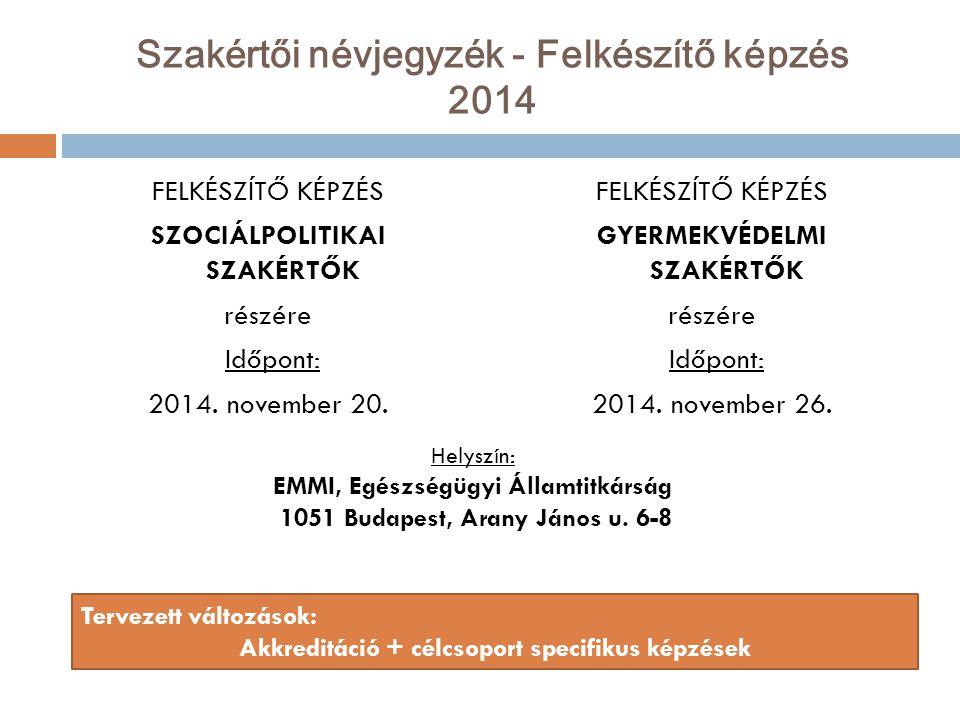 Igénybevevői Nyilvántartás – tervezett változások a közel jövőben  2014.
