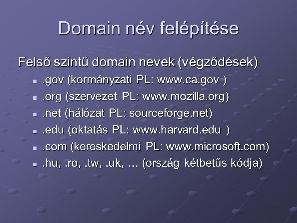 Domain név felépítése Felső szintű domain nevek (végződések).gov (kormányzati PL: www.ca.gov ).gov (kormányzati PL: www.ca.gov ).org (szervezet PL: www.mozilla.org).org (szervezet PL: www.mozilla.org).net (hálózat PL: sourceforge.net).net (hálózat PL: sourceforge.net).edu (oktatás PL: www.harvard.edu ).edu (oktatás PL: www.harvard.edu ).com (kereskedelmi PL: www.microsoft.com).com (kereskedelmi PL: www.microsoft.com).hu,.ro,.tw,.uk, … (ország kétbetűs kódja).hu,.ro,.tw,.uk, … (ország kétbetűs kódja)