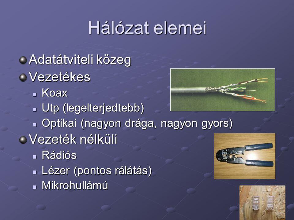 Hálózat elemei Adatátviteli közeg Vezetékes Koax Koax Utp (legelterjedtebb) Utp (legelterjedtebb) Optikai (nagyon drága, nagyon gyors) Optikai (nagyon drága, nagyon gyors) Vezeték nélküli Rádiós Rádiós Lézer (pontos rálátás) Lézer (pontos rálátás) Mikrohullámú Mikrohullámú