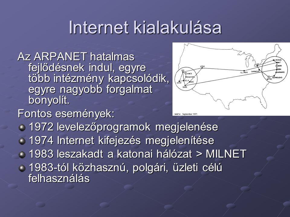 Fogalmak Hálózati protokoll Szabványként rögzített műveletsorok, eljárások.
