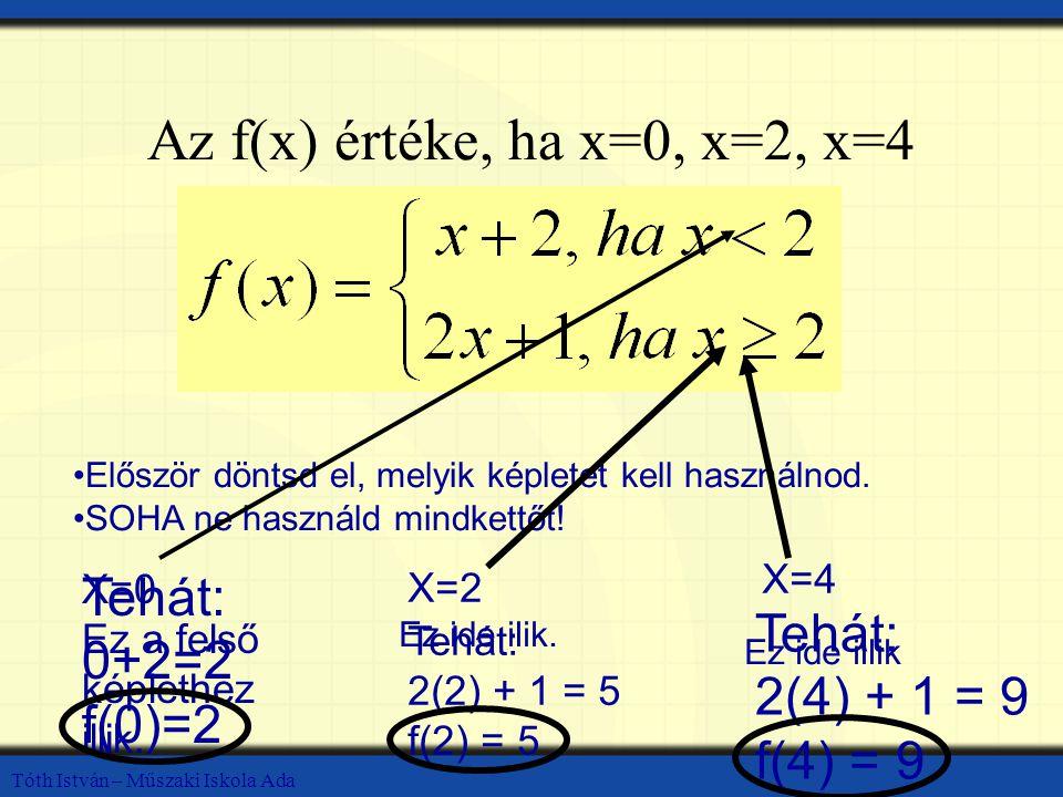 Tóth István – Műszaki Iskola Ada Grafikon: Minden x< 1 értékre a felső függvény grafikonját ábrázold Minden x≥ 1, értékre az alsó függvény grafikonját ábrázold