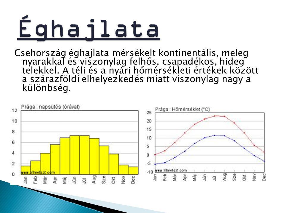 Csehország éghajlata mérsékelt kontinentális, meleg nyarakkal és viszonylag felhős, csapadékos, hideg telekkel. A téli és a nyári hőmérsékleti értékek