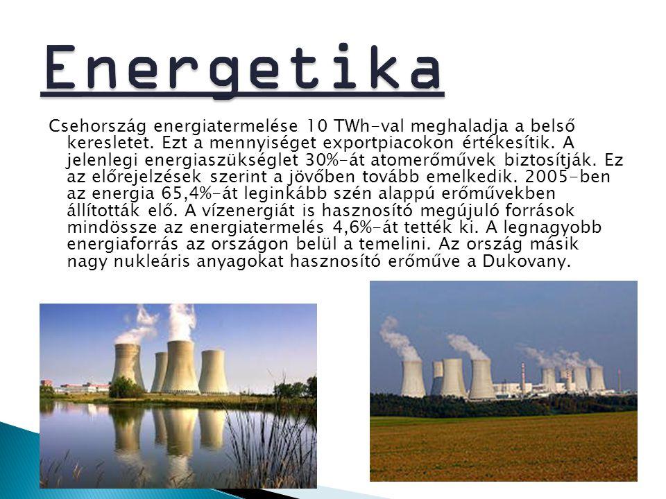 Csehország energiatermelése 10 TWh-val meghaladja a belső keresletet. Ezt a mennyiséget exportpiacokon értékesítik. A jelenlegi energiaszükséglet 30%-