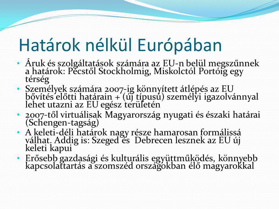 Határok nélkül Európában Áruk és szolgáltatások számára az EU-n belül megszűnnek a határok: Pécstől Stockholmig, Miskolctól Portóig egy térség Személyek számára 2007-ig könnyített átlépés az EU bővítés előtti határain + (új típusú) személyi igazolvánnyal lehet utazni az EU egész területén 2007-től virtuálisak Magyarország nyugati és északi határai (Schengen-tagság) A keleti-déli határok nagy része hamarosan formálissá válhat.