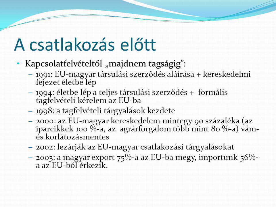 """A csatlakozás előtt Kapcsolatfelvételtől """"majdnem tagságig : – 1991: EU-magyar társulási szerződés aláírása + kereskedelmi fejezet életbe lép – 1994: életbe lép a teljes társulási szerződés + formális tagfelvételi kérelem az EU-ba – 1998: a tagfelvételi tárgyalások kezdete – 2000: az EU-magyar kereskedelem mintegy 90 százaléka (az iparcikkek 100 %-a, az agrárforgalom több mint 80 %-a) vám- és korlátozásmentes – 2002: lezárják az EU-magyar csatlakozási tárgyalásokat – 2003: a magyar export 75%-a az EU-ba megy, importunk 56%- a az EU-ból érkezik."""