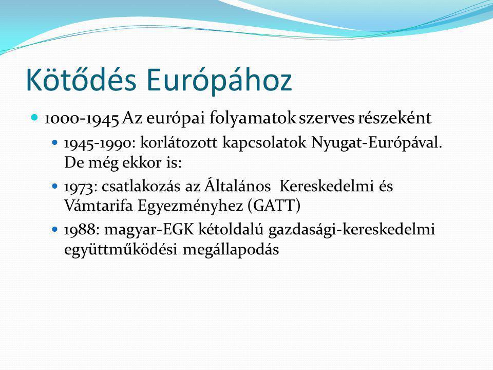 Kötődés Európához 1000-1945 Az európai folyamatok szerves részeként 1945-1990: korlátozott kapcsolatok Nyugat-Európával. De még ekkor is: 1973: csatla