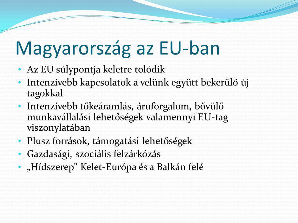 """Magyarország az EU-ban Az EU súlypontja keletre tolódik Intenzívebb kapcsolatok a velünk együtt bekerülő új tagokkal Intenzívebb tőkeáramlás, áruforgalom, bővülő munkavállalási lehetőségek valamennyi EU-tag viszonylatában Plusz források, támogatási lehetőségek Gazdasági, szociális felzárkózás """"Hídszerep Kelet-Európa és a Balkán felé"""