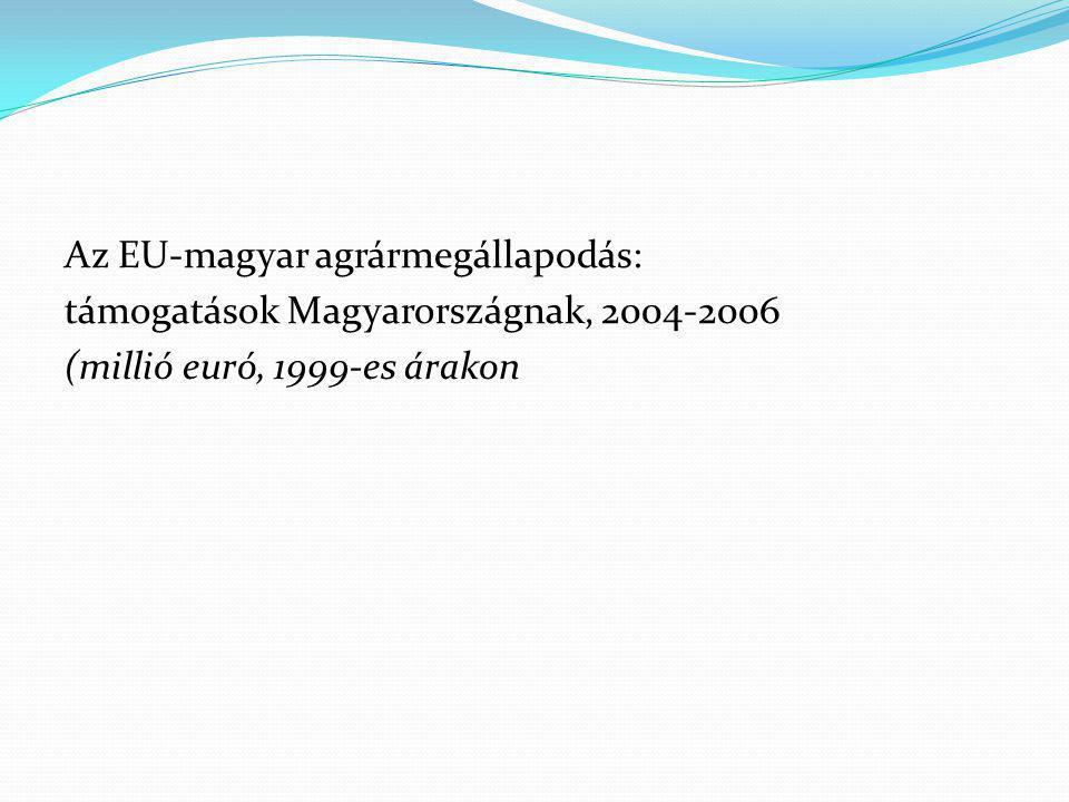 Az EU-magyar agrármegállapodás: támogatások Magyarországnak, 2004-2006 (millió euró, 1999-es árakon