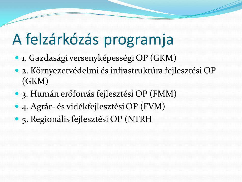 A felzárkózás programja 1. Gazdasági versenyképességi OP (GKM) 2. Környezetvédelmi és infrastruktúra fejlesztési OP (GKM) 3. Humán erőforrás fejleszté