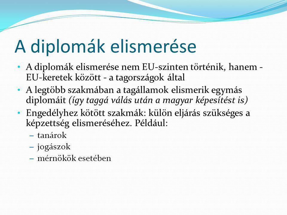 A diplomák elismerése A diplomák elismerése nem EU-szinten történik, hanem - EU-keretek között - a tagországok által A legtöbb szakmában a tagállamok elismerik egymás diplomáit (így taggá válás után a magyar képesítést is) Engedélyhez kötött szakmák: külön eljárás szükséges a képzettség elismeréséhez.