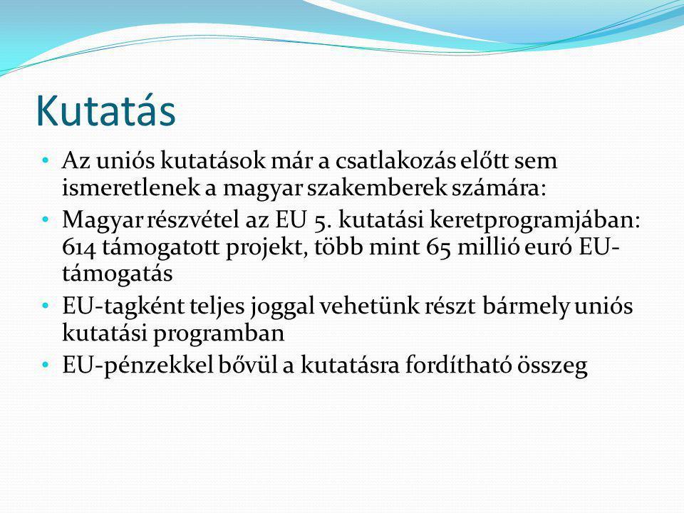 Kutatás Az uniós kutatások már a csatlakozás előtt sem ismeretlenek a magyar szakemberek számára: Magyar részvétel az EU 5.