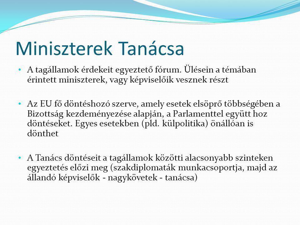 Miniszterek Tanácsa A tagállamok érdekeit egyeztető fórum.