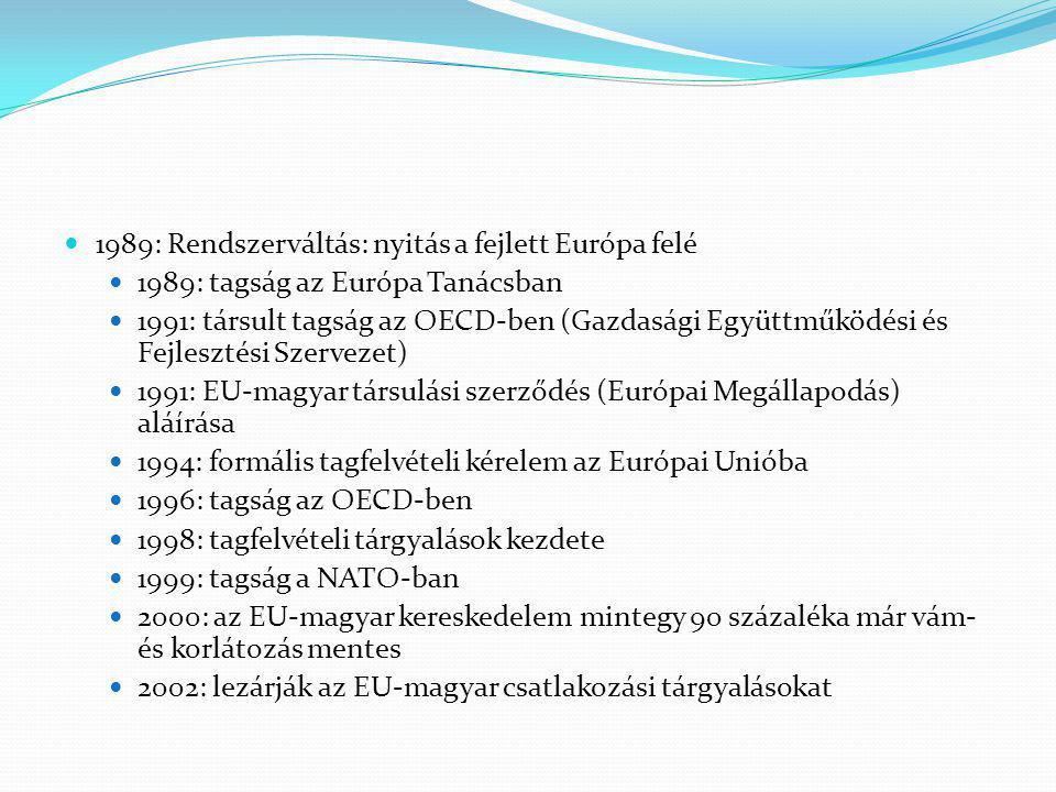 1989: Rendszerváltás: nyitás a fejlett Európa felé 1989: tagság az Európa Tanácsban 1991: társult tagság az OECD-ben (Gazdasági Együttműködési és Fejlesztési Szervezet) 1991: EU-magyar társulási szerződés (Európai Megállapodás) aláírása 1994: formális tagfelvételi kérelem az Európai Unióba 1996: tagság az OECD-ben 1998: tagfelvételi tárgyalások kezdete 1999: tagság a NATO-ban 2000: az EU-magyar kereskedelem mintegy 90 százaléka már vám- és korlátozás mentes 2002: lezárják az EU-magyar csatlakozási tárgyalásokat