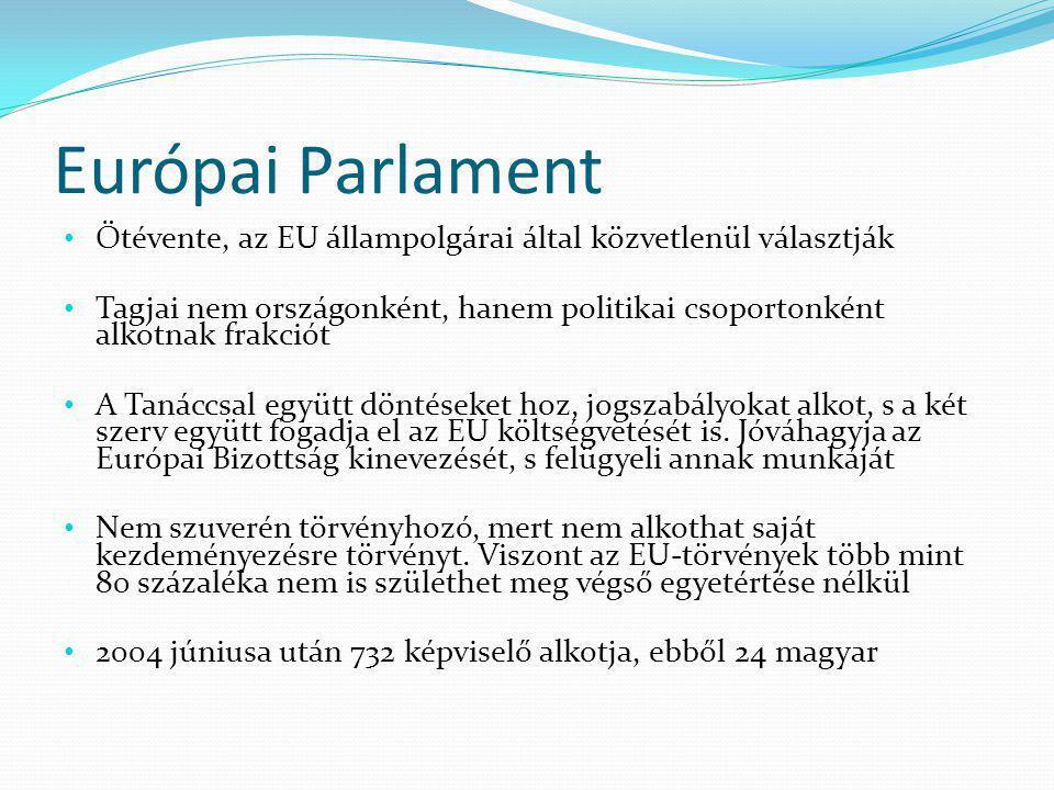 Európai Parlament Ötévente, az EU állampolgárai által közvetlenül választják Tagjai nem országonként, hanem politikai csoportonként alkotnak frakciót A Tanáccsal együtt döntéseket hoz, jogszabályokat alkot, s a két szerv együtt fogadja el az EU költségvetését is.