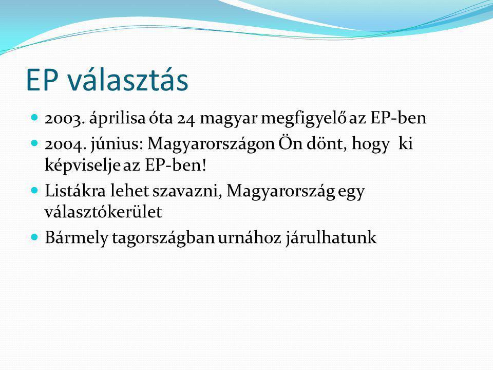 EP választás 2003. áprilisa óta 24 magyar megfigyelő az EP-ben 2004. június: Magyarországon Ön dönt, hogy ki képviselje az EP-ben! Listákra lehet szav