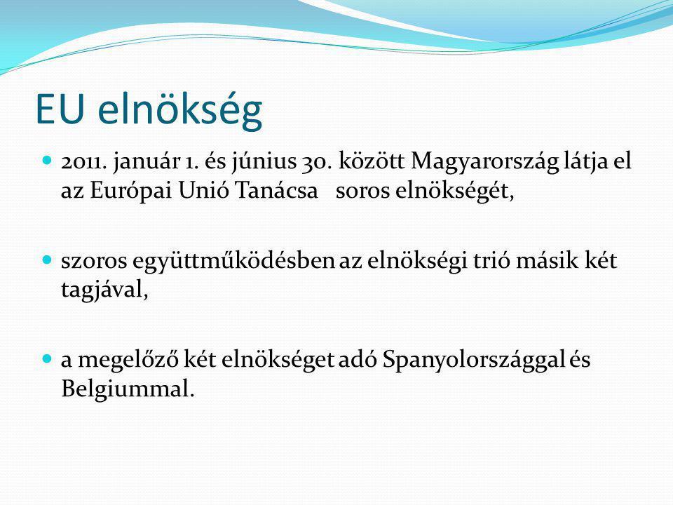 EU elnökség 2011. január 1. és június 30. között Magyarország látja el az Európai Unió Tanácsa soros elnökségét, szoros együttműködésben az elnökségi