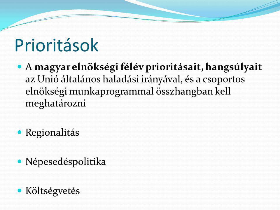 Prioritások A magyar elnökségi félév prioritásait, hangsúlyait az Unió általános haladási irányával, és a csoportos elnökségi munkaprogrammal összhangban kell meghatározni Regionalitás Népesedéspolitika Költségvetés