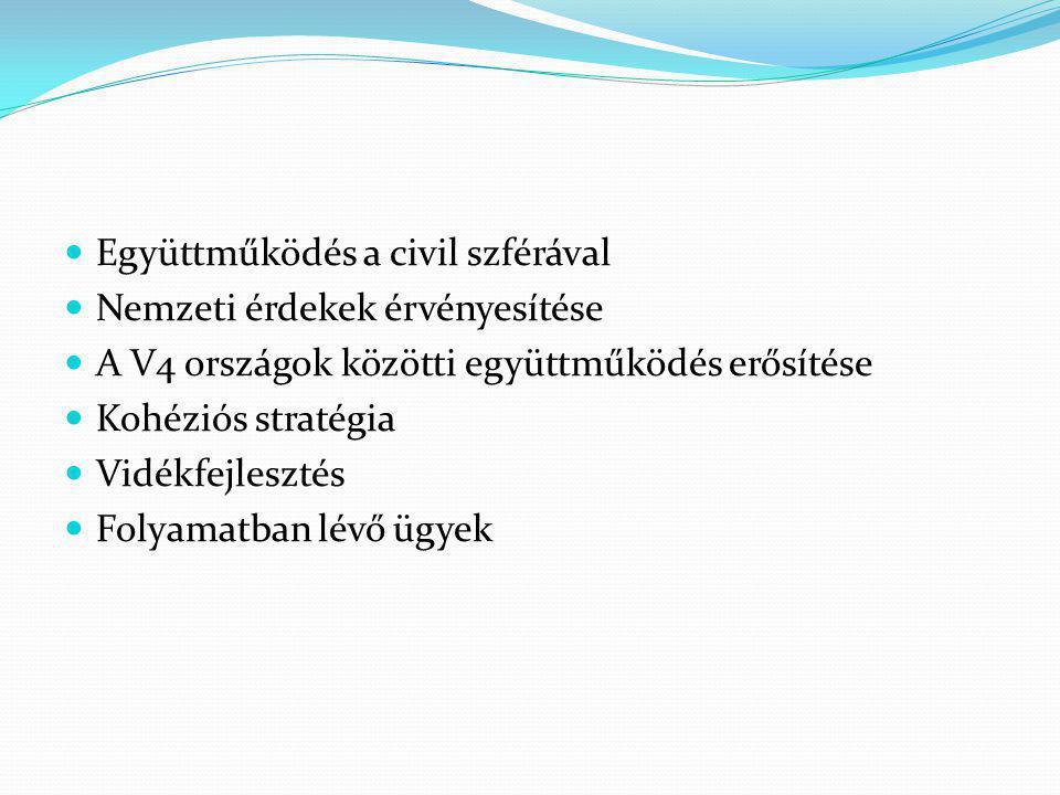 Együttműködés a civil szférával Nemzeti érdekek érvényesítése A V4 országok közötti együttműködés erősítése Kohéziós stratégia Vidékfejlesztés Folyamatban lévő ügyek